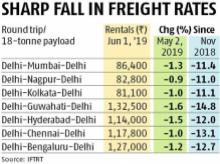Truck makers unlikely to see demand revival as slowdown grips auto sector