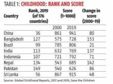 India's adult children