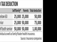 Tipping Point: How can you claim tax benefit on a multi-year health policy?