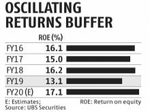 IndusInd Bank faced with crisis of confidence over asset quality