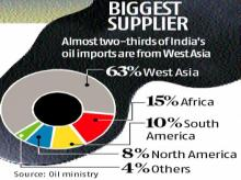 How rising US-Iran tensions might hit India's oil import, economy