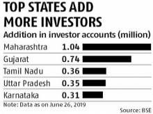 India adds 5 mn investors in 1 yr, internet helps small cities put in money