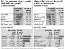 SBI MF, HDFC MF and ICICI MF gain the most in terms of absolute assets