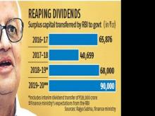 Jalan panel proposes 'nominal' transfer of RBI funds to govt over 3-5 years