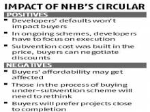 Home projects hit after NHB asks HFCs to stop financing subvention schemes
