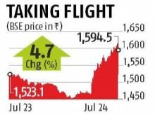 IndiGo promoters Bhatia, Gangwal reach compromise as Chairman brokers peace