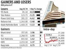 Sensex, Nifty tumble as Kashmir tension spooks investors' interest