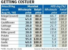 Vegetable prices soar in wholesale, retail markets over supply disruption