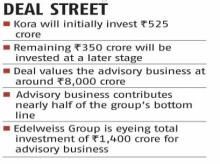 US-based Kora Management to invest Rs 875 crore in Edelweiss Group
