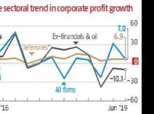 Safe bet in slowdown season: Software exporters, FMCG bring investors cheer