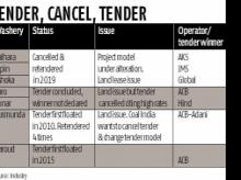 Washery tenders delayed, clean coal plan in soup: Here're the details