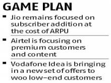 Telecom operators ring in varied plans for next phase of growth