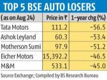 Commercial vehicle makers to gain the most from FM Sitharaman's measures