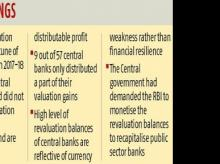 Utilising RBI's revaluation balances a moral hazard: Bimal Jalan panel