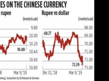 Rupee at nine-month low, tracking fall in yuan; Sensex crashes 776 pts