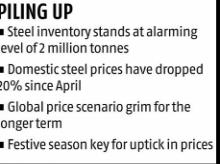 Domestic steel inventory at alarmingly high level of 35 days: INSDAG chief