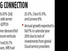 India's server market to get Reliance Jio push; IDC expects 20% growth