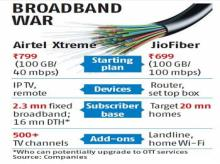 Reliance launches JioFibre, sets up new battle with Airtel Xstream