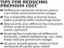 Planning to buy term insurance? Restrict premium to 5% of annual income