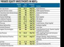 It's equity raising time for NBFCs, but capital boom may not lift all boats