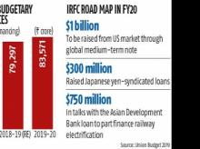 Railways draws road map for FY20, plans to raise $1 bn in US market