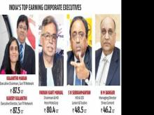 CEO pay grows faster than profits in FY19: Combined compensation rises 6.3%