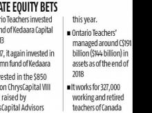 Ontario Teachers' Pension Plan bets on PE, infrastructure in India