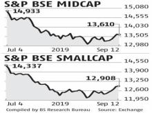 Tide is turning for mid, smallcaps. Buy selectively for long-term: Analysts