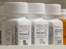 medicine, drugs, pharma