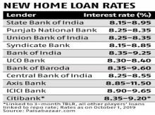 RBI's external benchmark move: Public sector banks set lower loan rates