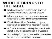 Centre drafts franchisee model for power supply, urges states to take it up