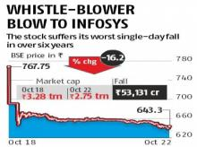 Nilekani steps in as Infosys investors fume over whistleblower complaints