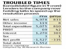 Suzlon may escape NCLT route as lenders explore debt restructuring