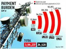 Govt likely to reject telcos' demand for 2-year spectrum fee moratorium