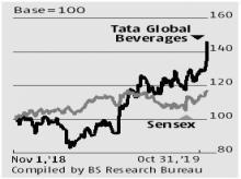 India tea biz adds flavour to Tata Global's Q2 performance; stock rises 9%