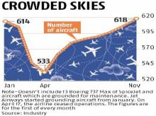 Lost Jet capacity back in air: With 5 new aircraft, carriers' fleet at 618