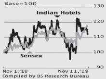 Indian Hotels margins have room for expansion with better cost optimisation