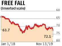 Rupee falls to over 2-month low on weak economic data, crosses 72 a dollar