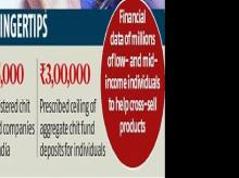 Chit fund cos go tech-savvy with huge data at stake on getting legal status