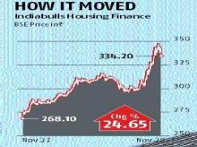 'No irregularities': MCA relief to Indiabulls Housing Finance, for now