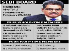 Search on for new whole-time member of Sebi; Ajay Tyagi's future uncertain