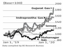 Higher volumes, margins to fuel growth for gas-distribution firms