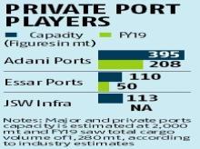 Adani Ports to acquire 75% stake in Krishnapatnam Port for Rs 13,572 cr