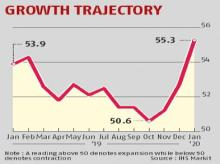 Manufacturing PMI hits 8-year high of 55.3 in Jan on demand revival