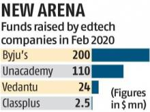 Facebook makes its second bet in India with investment in Unacademy
