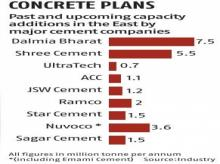 Cement companies rush to eastern India to seize upon demand uptick
