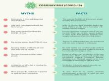 coronavirus, coronavirus myths