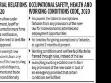 Codes give more power to states to be flexible on labour laws