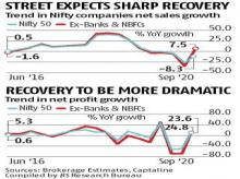 Brokerages expect V-shaped recovery in corporate earnings in second qtr