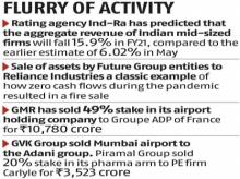 Zero cash flows during Corona time spark fire sale of India Inc's assets